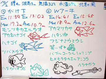 宮古島 ログデータ 2009/10/2