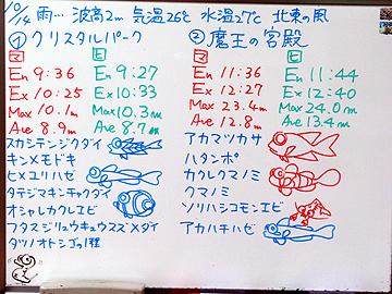 宮古島 ログデータ 2009/10/14