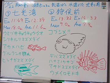 宮古島 ログデータ 2009/10/22