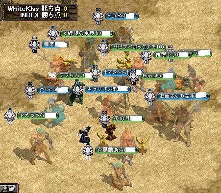 インデックス戦