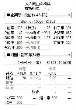 5垢目R1800