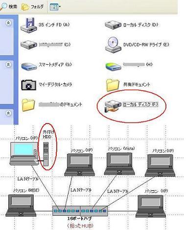 1 外付けHDDの共有(縮)