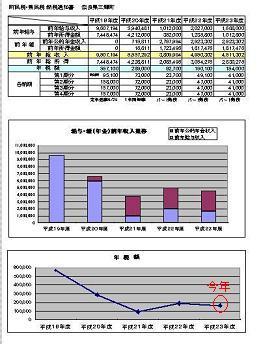 2 住民税の資料(縮)