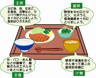 ダイエットしたいんだったら、食べてください。