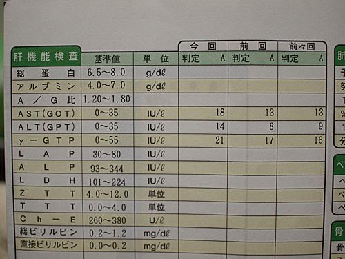 健診結果2