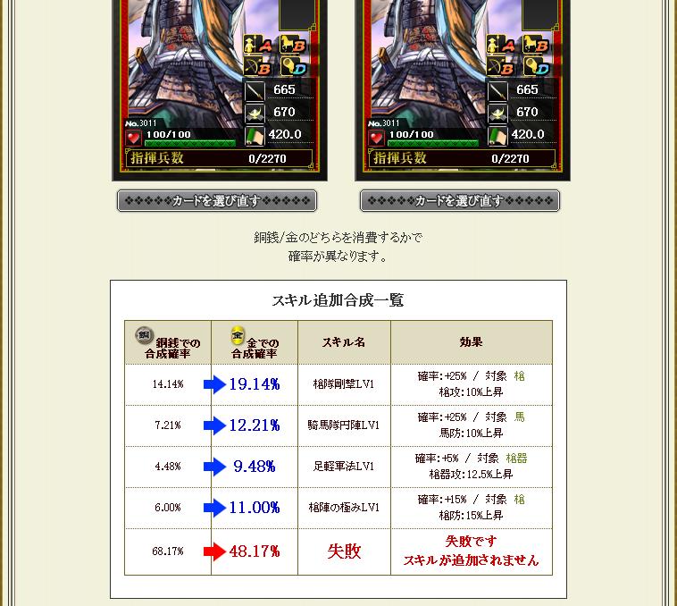榊原康政同カード合成