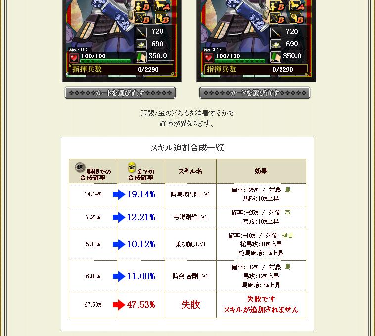 吉川元春同カード合成