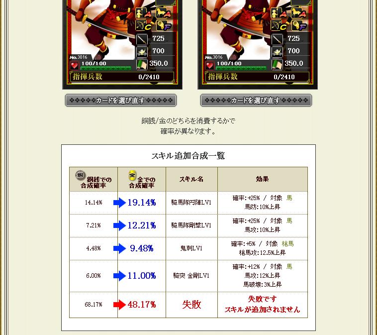 山県昌景同カード合成