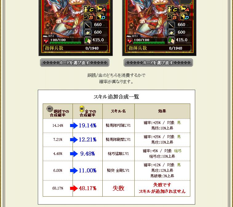 義姫同カード合成
