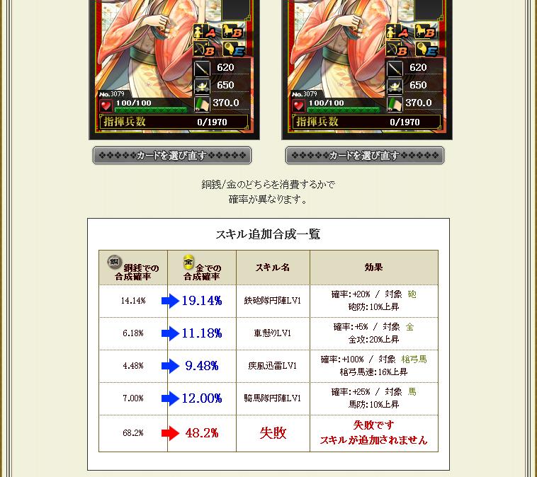 千姫同カード合成