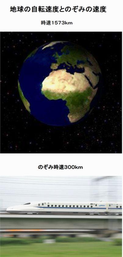 地球儀と新幹線