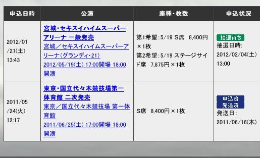 スクリーンショット 2012-01-21 13.45.02