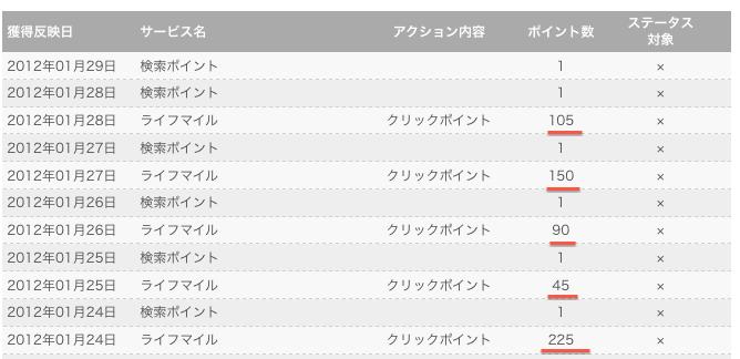 スクリーンショット 2012-01-30 17.55.06