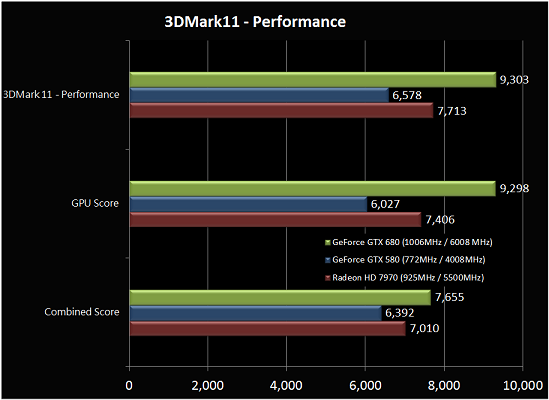 3dmark11performance.png