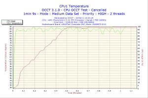 2011-06-16-16h52-CPU1.png