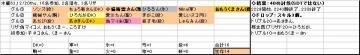 木曜くじ参加グル63_20071220.jpg