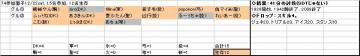 参加グル74_20071222.JPG