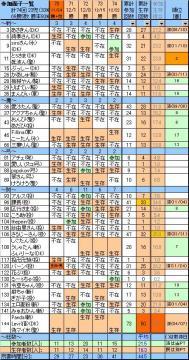 参加面子74_20071222.JPG