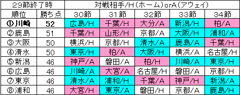 09Jラスト5