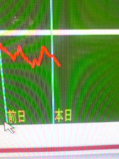 スーパーリアル麻雀スランプグラフ