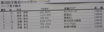 手賀沼エコマラソン!