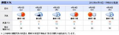 20120419飯田地方