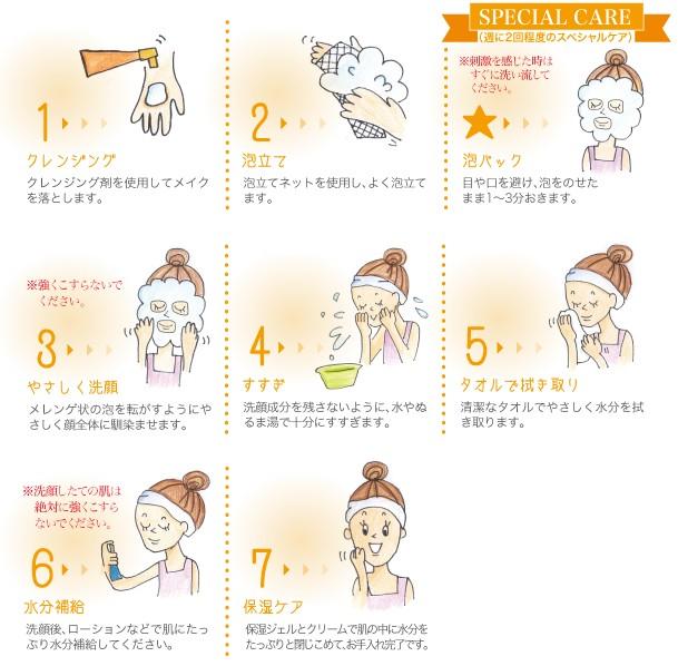 ピールキューブ石鹸の洗顔方法