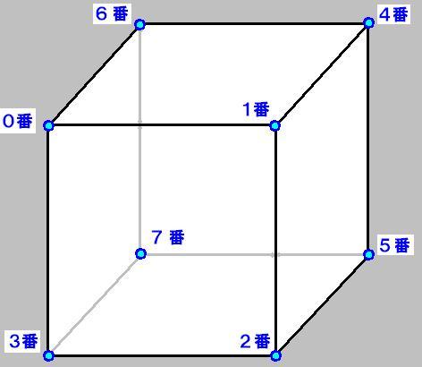 立方体の図