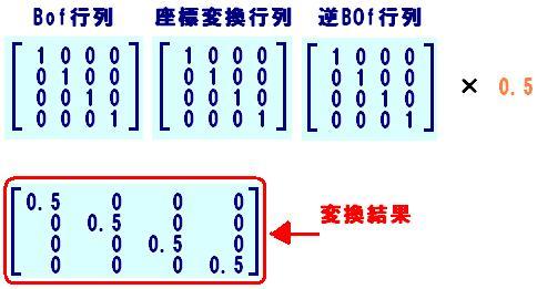 分配法則による計算