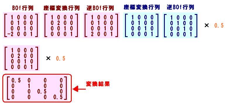分配法則による計算2