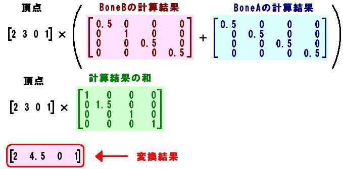 分配法則による計算3