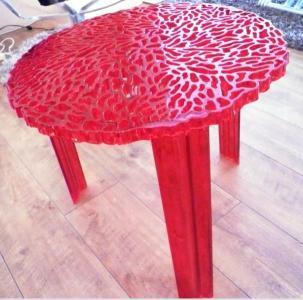 Tテーブル2