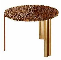 Tテーブル