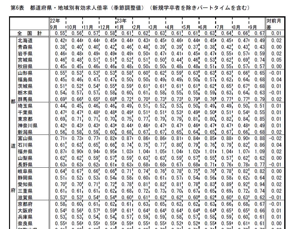 yukoubairitu_todouhuken.jpg