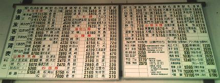 旧大社駅・当時の運賃表