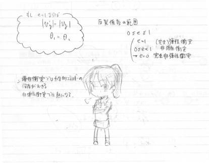 物理のノート