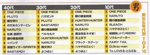 ranking03