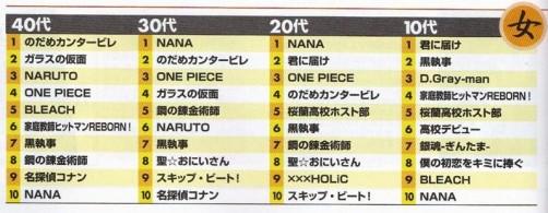 ranking04