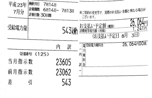 売電7月分