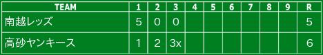 vs南越レッズ2