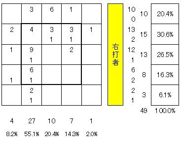 20110803DATA6.jpg