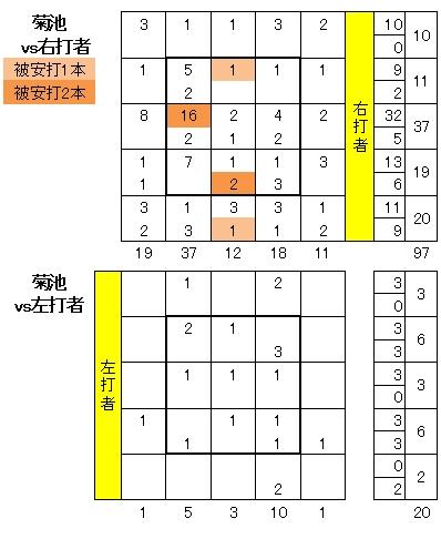 20110831DATA5.jpg