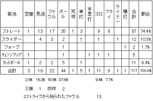 20110831DATA7.jpg