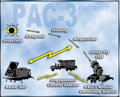 pac3pic2.jpg