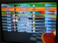 ファイナル Rd4