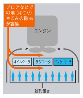 油圧ショベル