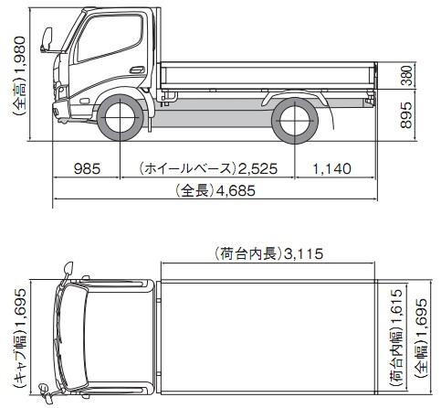 日野自動車デュトロ(平ボディ)