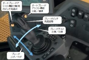 ロードセンシングハイドロリック&ステアリングシステム