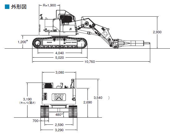 CAT油圧ショベル(後方超小旋回機)328D LCR
