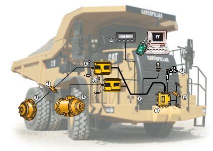 エンジンパワートレイン統合電子制御システム